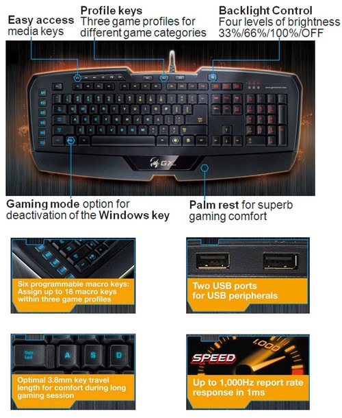 Genius Imperator Pro Professional MMORPG/RTS Gaming Keyboard