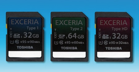 World's Fastest Transfer Rates Memory Cards