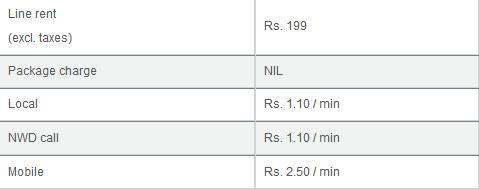 PTCL Revises its Landline Packages