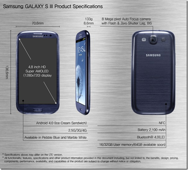 Samsung Galaxy S III Revealed