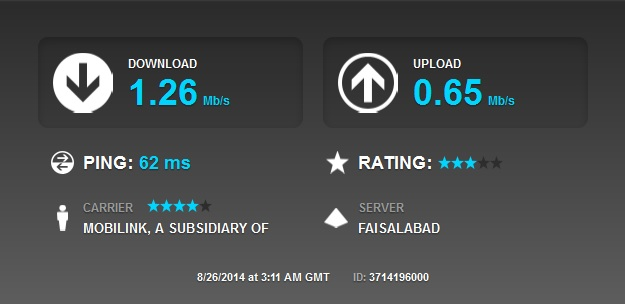 Mobilink 3G at PC