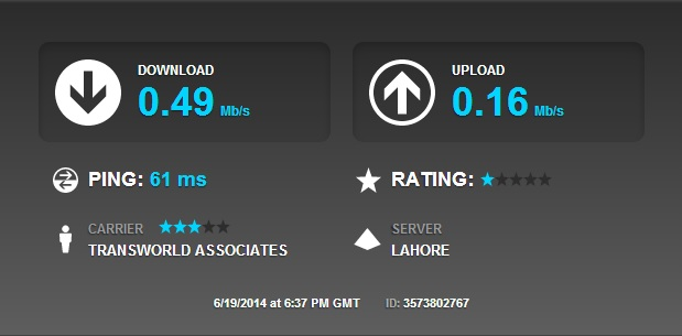 Zong 3G at PC