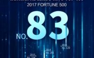 Huawei-Fortune500