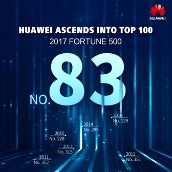 Huawei-Fortune500