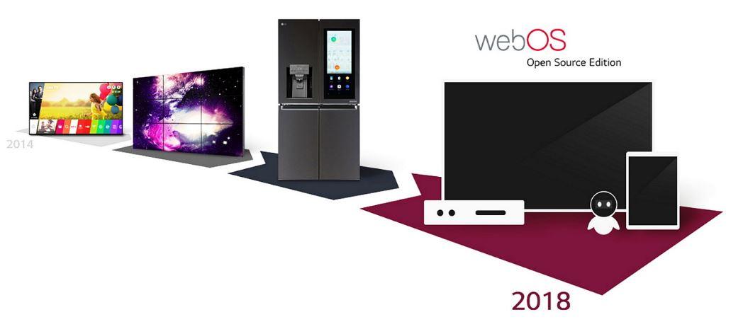 WebOS-LG