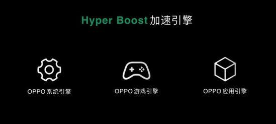 OPPO-HyperB2